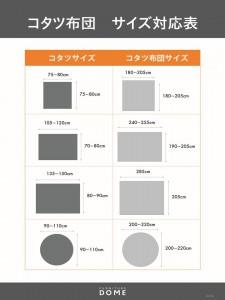 こたつ布団 サイズ対応表