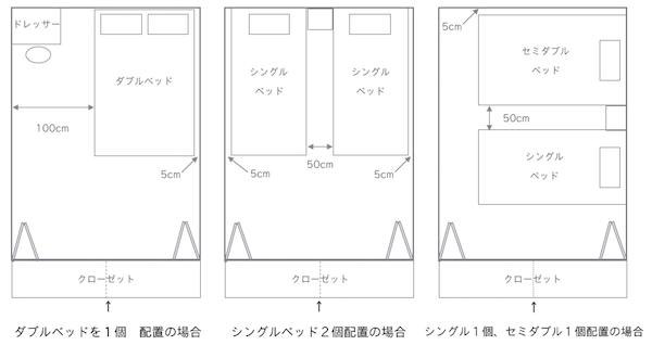 二人暮らしのベッドの配置