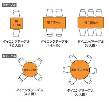 ダイニングテーブルの標準的サイズ