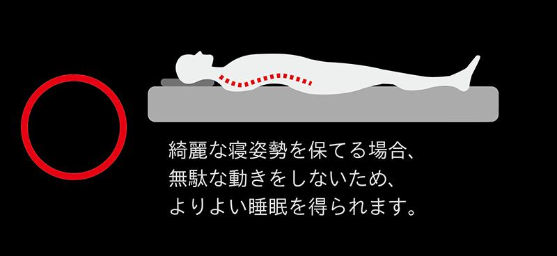 枕の選び方 寝姿勢